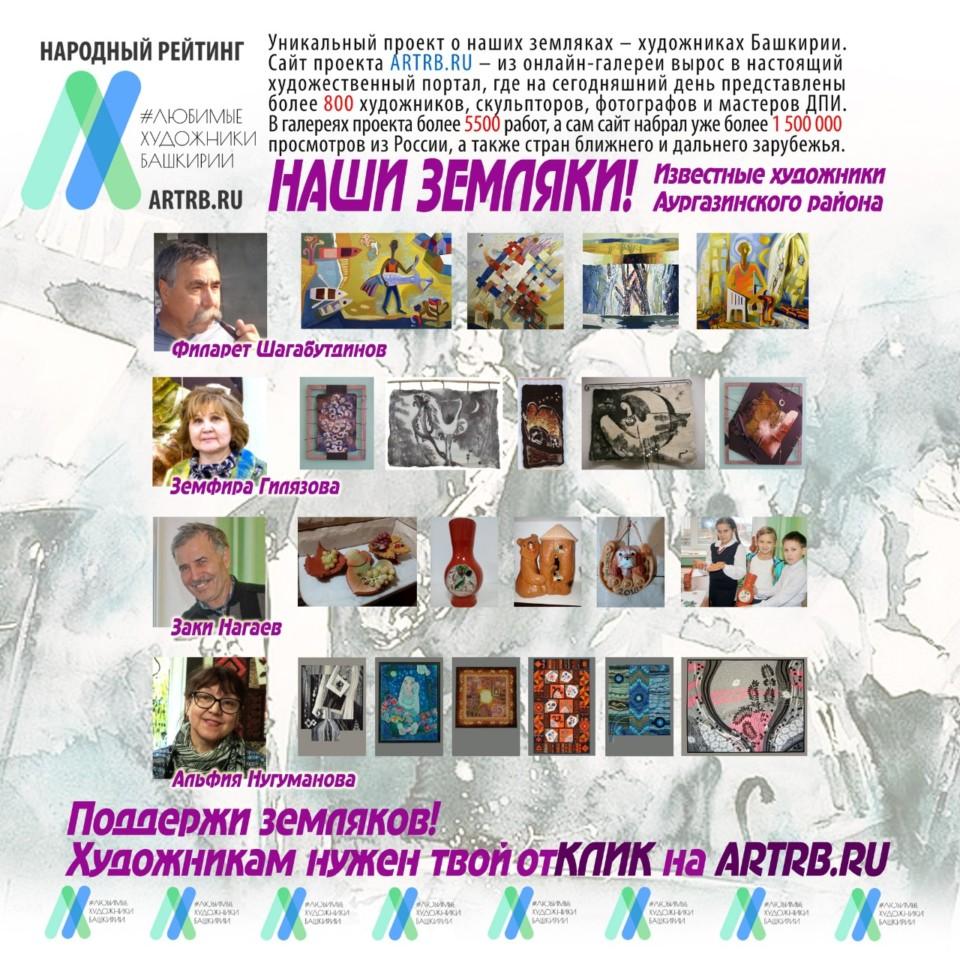 Художественный тур проекта «Любимые художники Башкирии» – встреча в селе Толбазы