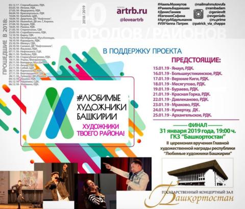 Художественный тур проекта «Любимые художники Башкирии» в январе 2019 года