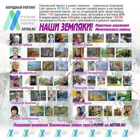 Художественный тур проекта «Любимые художники Башкирии» – встреча в Мечетлинский район!