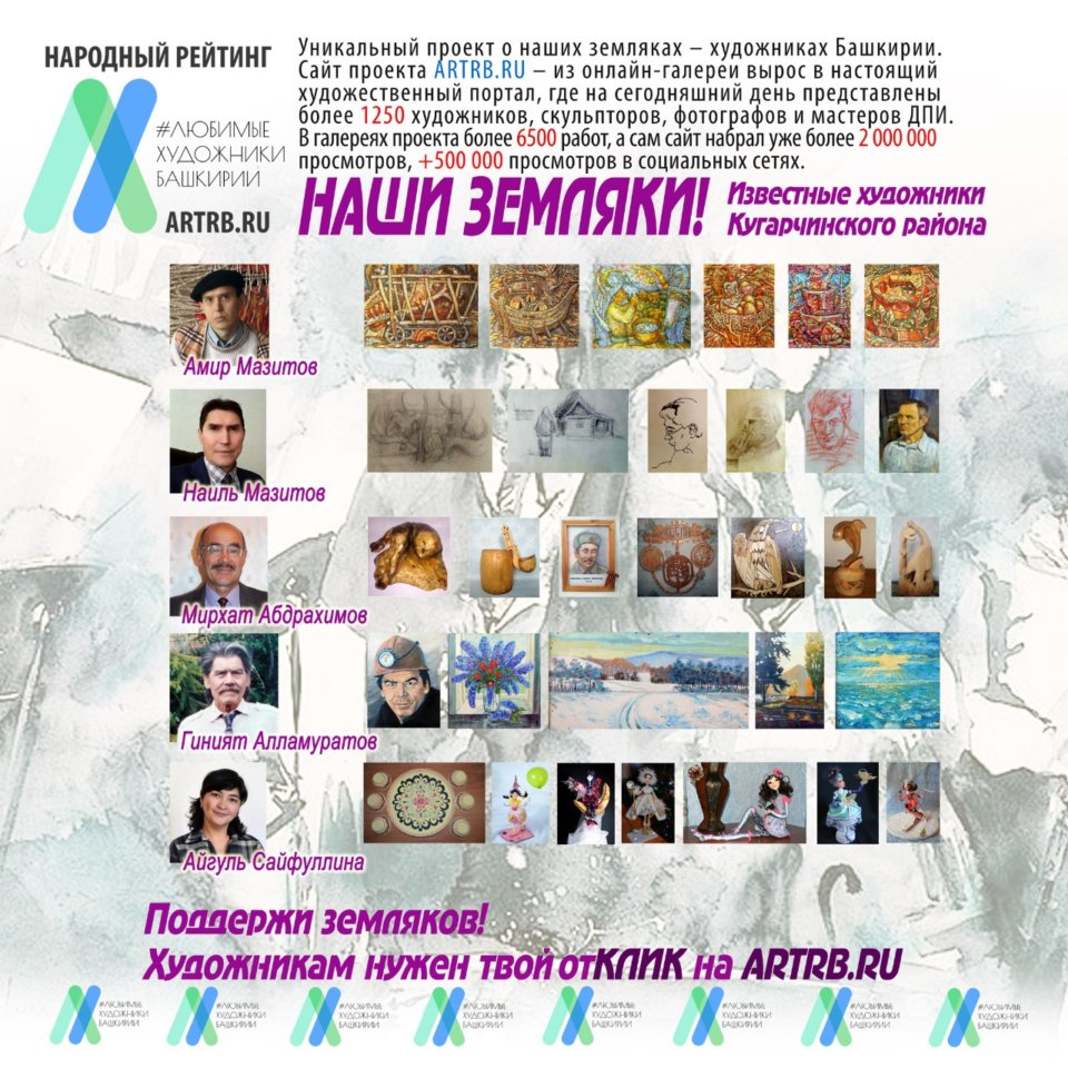 Художественный тур проекта «Любимые художники Башкирии» – встреча в Кугарчинском районе!