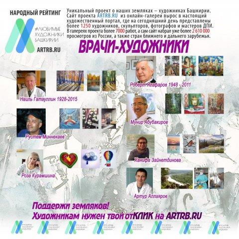 Врачи и художники: проект «Любимые художники Башкирии» организует уникальную встречу с в БГМУ!