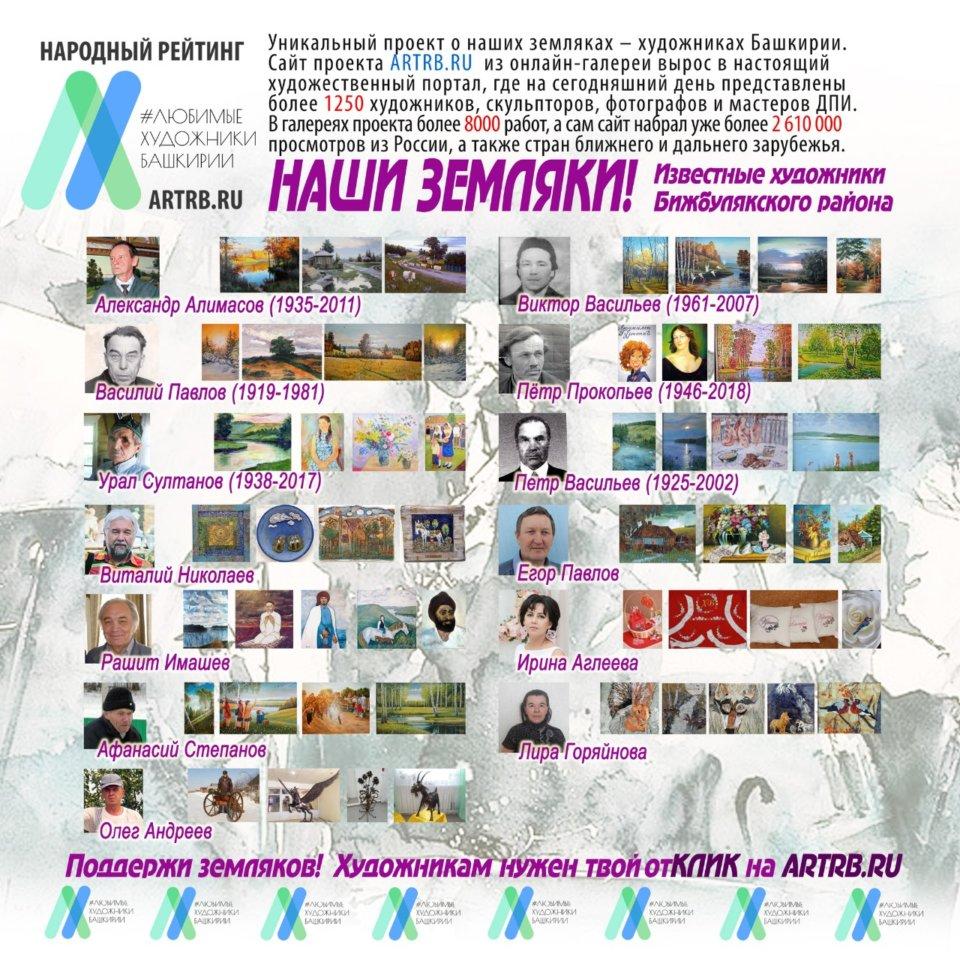 Художественный тур проекта «Любимые художники Башкирии» – встреча в Бижбулякском районе!