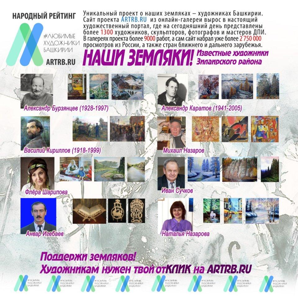 Художественный тур проекта «Любимые художники Башкирии» – встреча в Зилаирском районе!