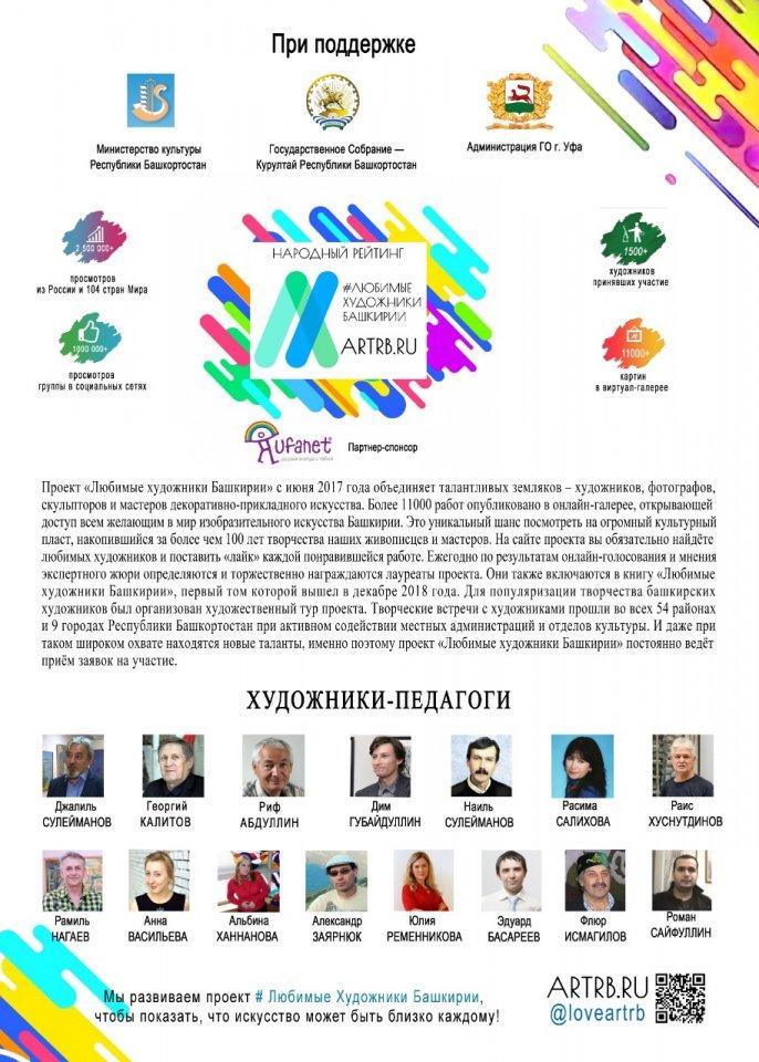Выставка художников-педагогов в Госсобрании - Курултае Республики Башкортостан